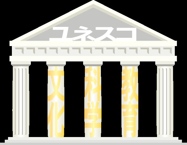 11月4日ユネスコ憲章記念日のイラスト-ユネスコ憲章