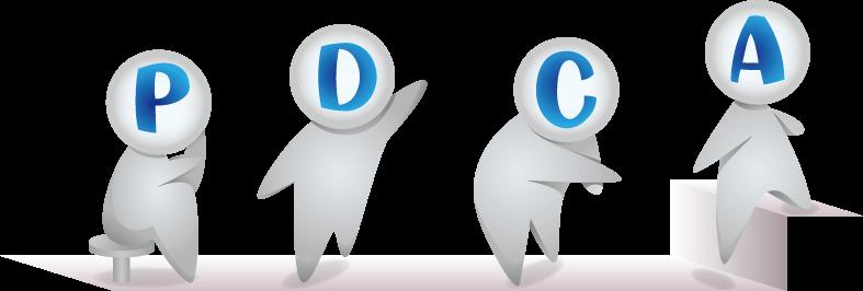 人型とPDCAの文字