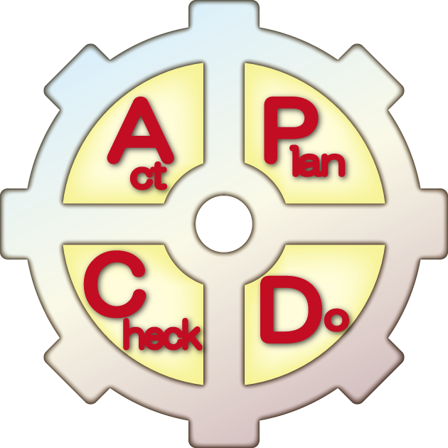 歯車の中のPlanDoCheckActの文字