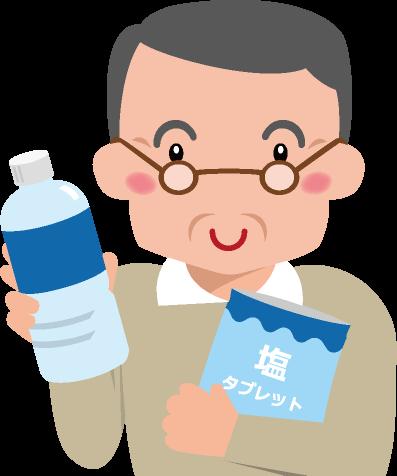 水分と塩分のイラスト